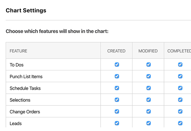 scorecard_chart-settings